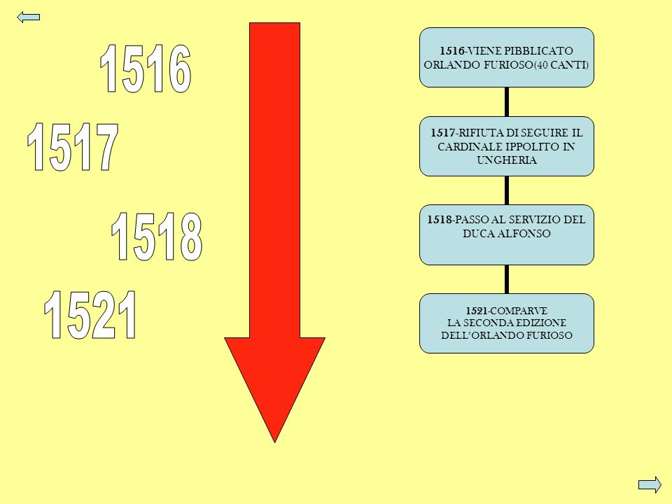1516 1517 1518 1521