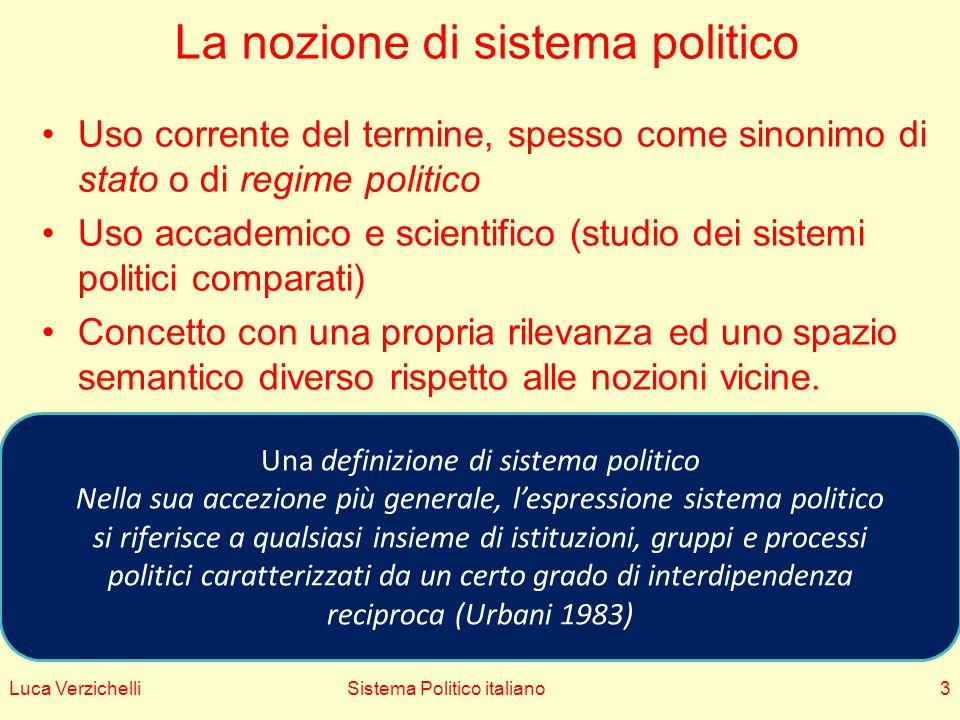 La nozione di sistema politico