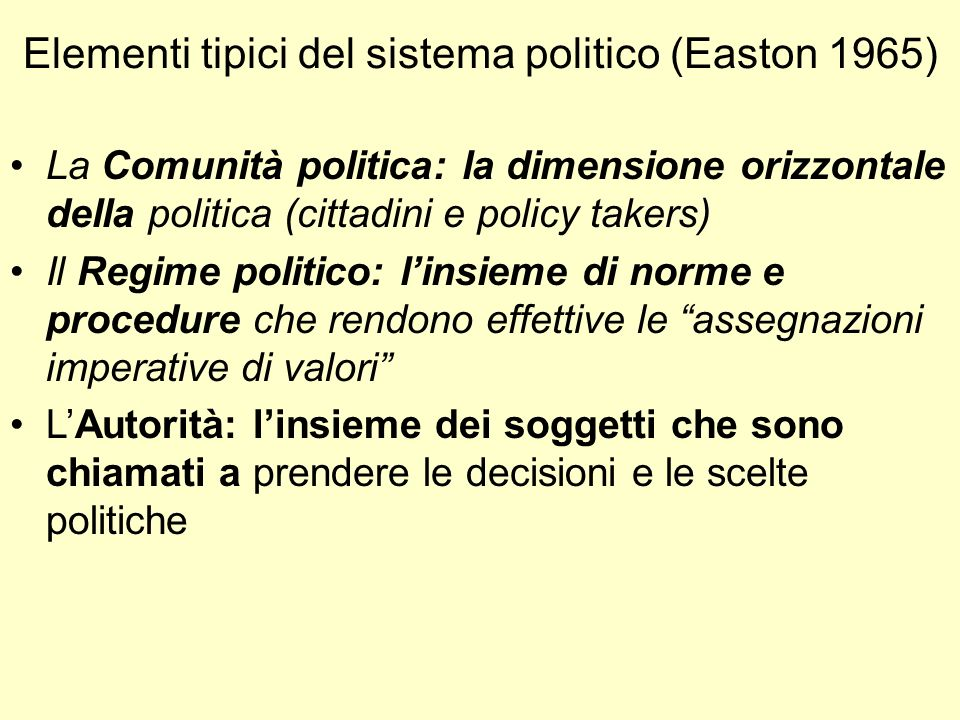 Elementi tipici del sistema politico (Easton 1965)