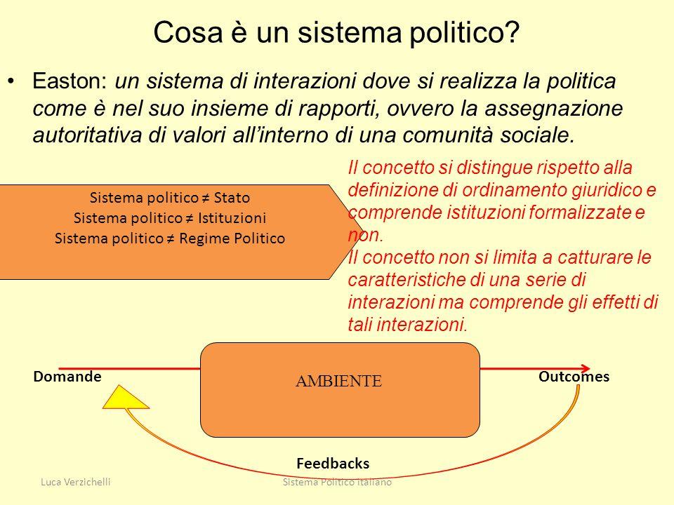 Cosa è un sistema politico