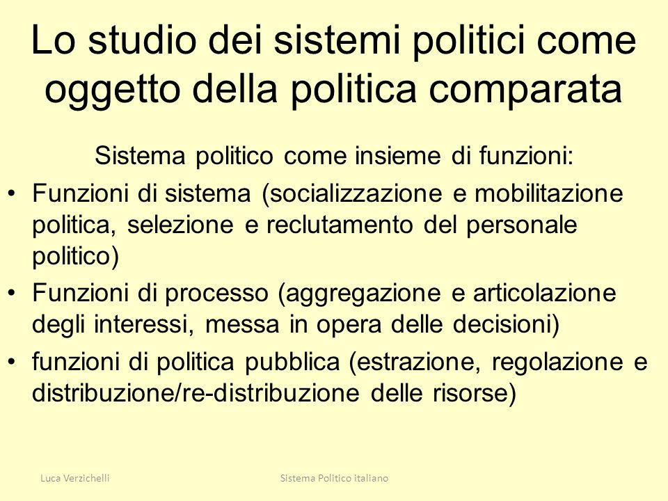 Lo studio dei sistemi politici come oggetto della politica comparata