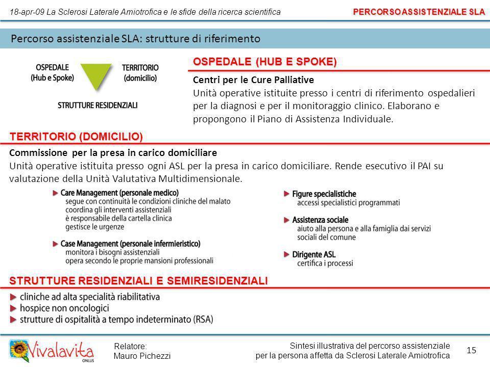 Percorso assistenziale SLA: strutture di riferimento