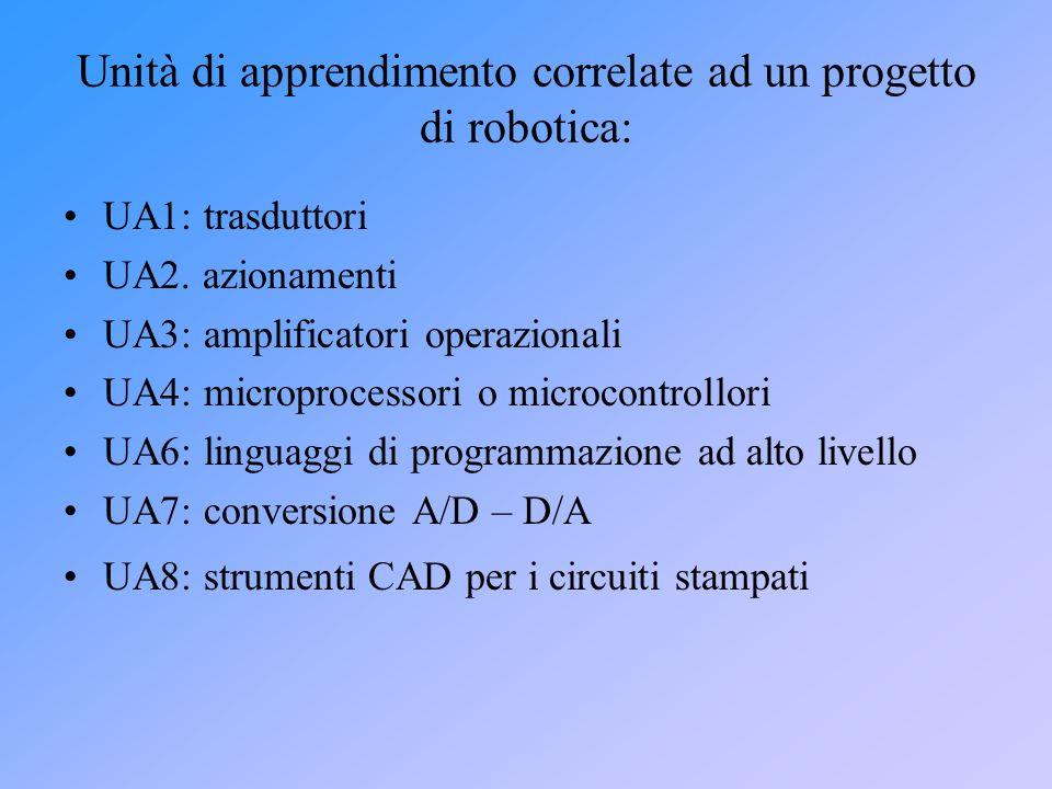 Unità di apprendimento correlate ad un progetto di robotica: