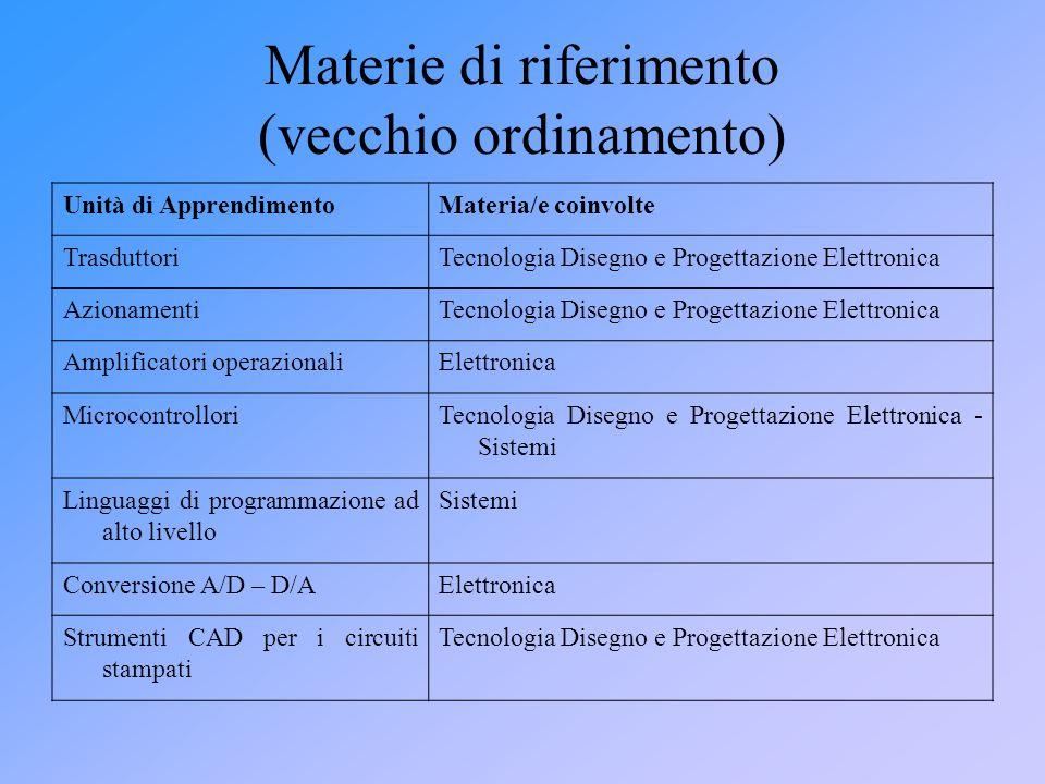 Materie di riferimento (vecchio ordinamento)