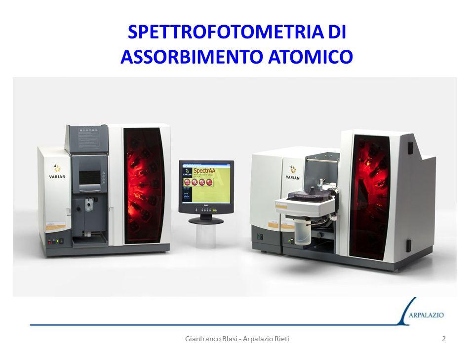 SPETTROFOTOMETRIA DI ASSORBIMENTO ATOMICO