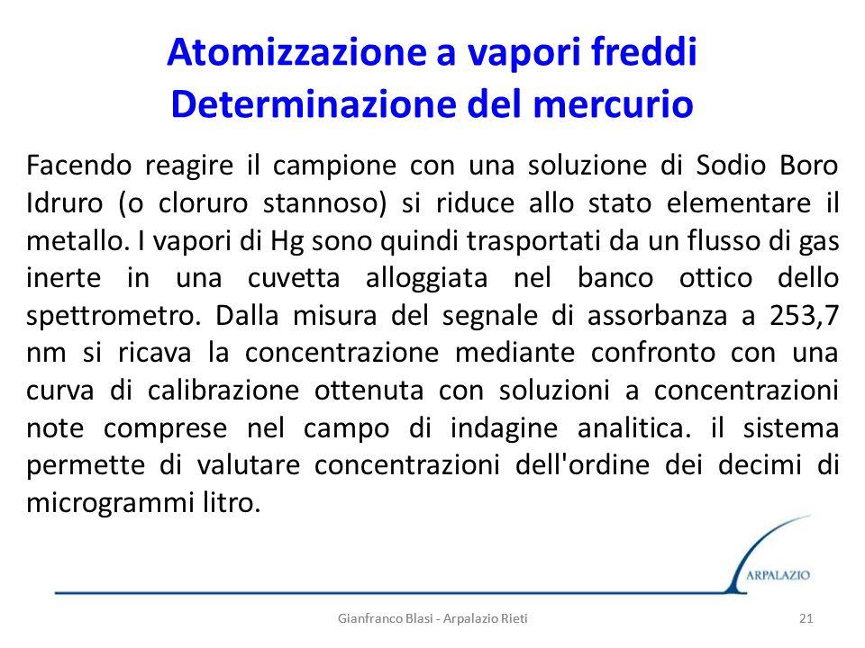 Atomizzazione a vapori freddi Determinazione del mercurio