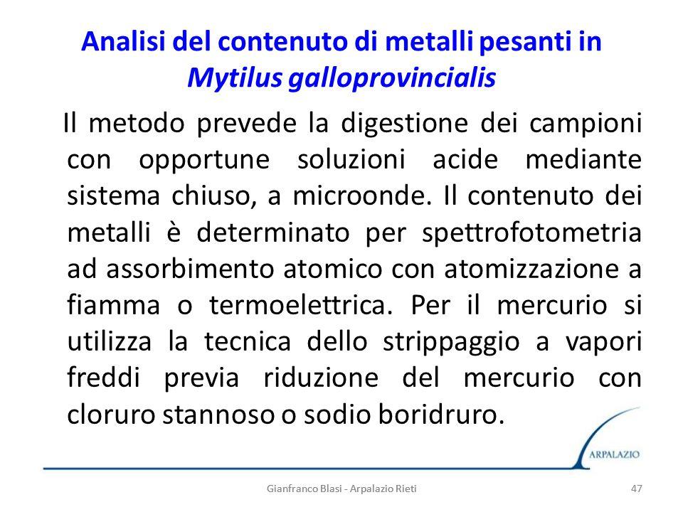 Analisi del contenuto di metalli pesanti in Mytilus galloprovincialis