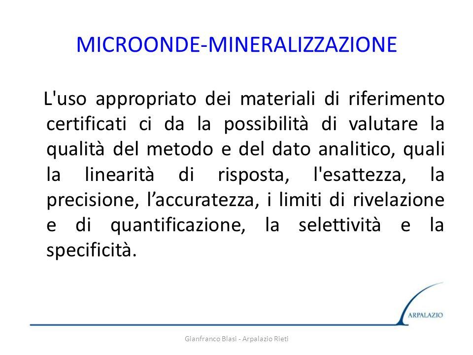 MICROONDE-MINERALIZZAZIONE