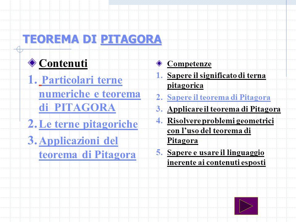 Particolari terne numeriche e teorema di PITAGORA