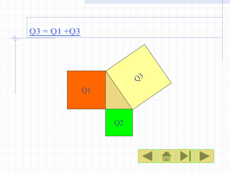 Q3 = Q1 +Q3 Q1 Q2 Q3