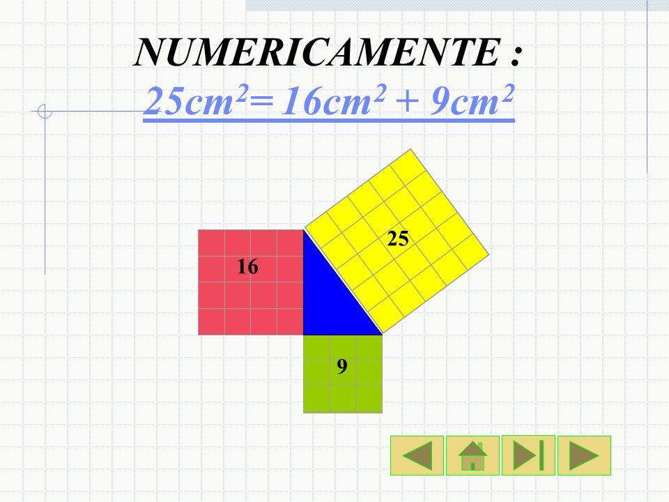 NUMERICAMENTE : 25cm2= 16cm2 + 9cm2