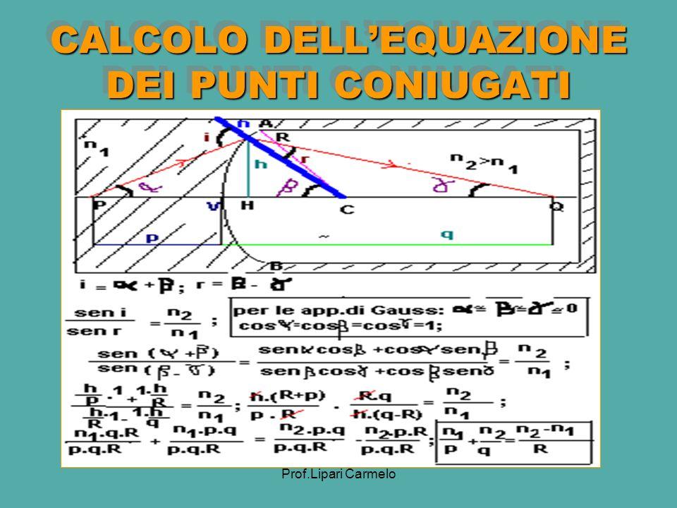 CALCOLO DELL'EQUAZIONE DEI PUNTI CONIUGATI