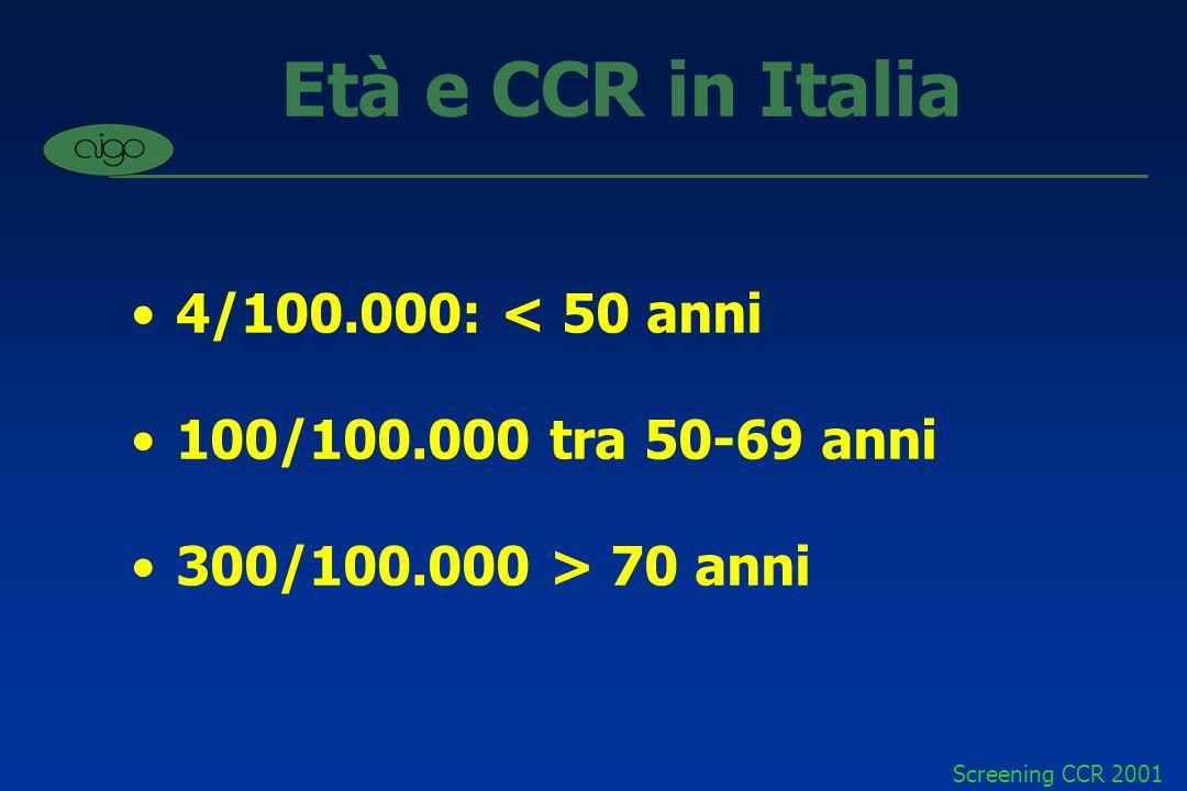 Età e CCR in Italia 4/100.000: < 50 anni 100/100.000 tra 50-69 anni