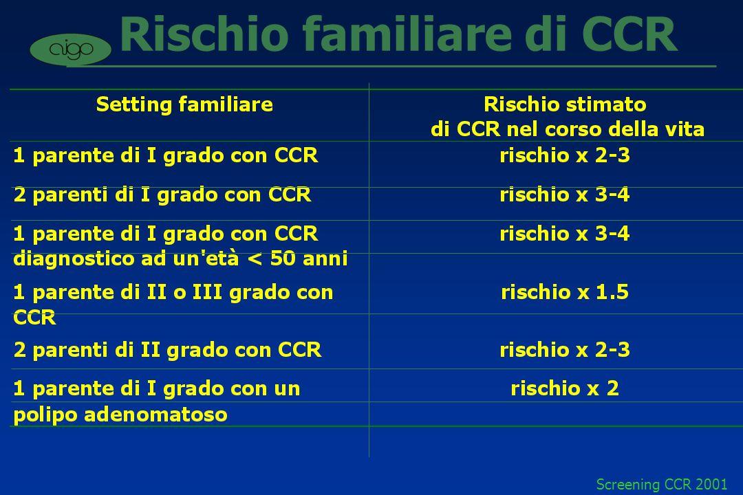 Rischio familiare di CCR