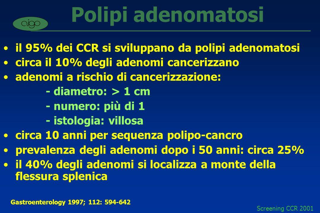 Polipi adenomatosi il 95% dei CCR si sviluppano da polipi adenomatosi