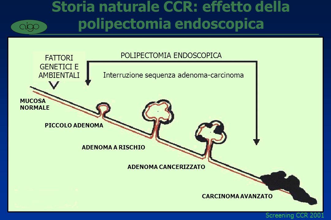 Storia naturale CCR: effetto della polipectomia endoscopica