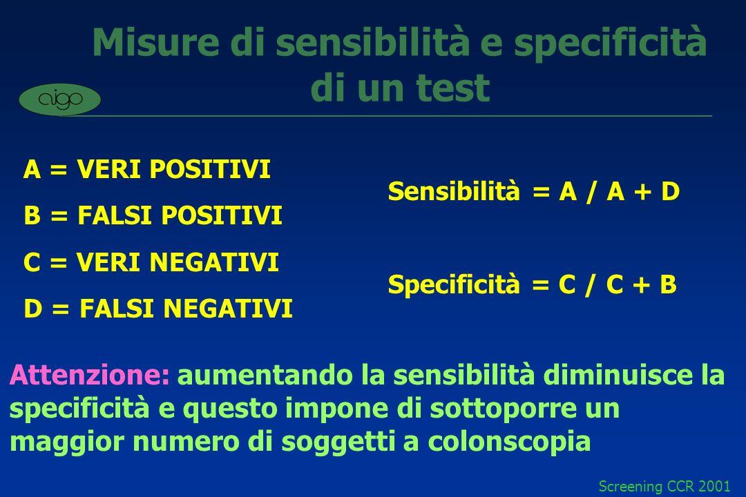 Misure di sensibilità e specificità di un test