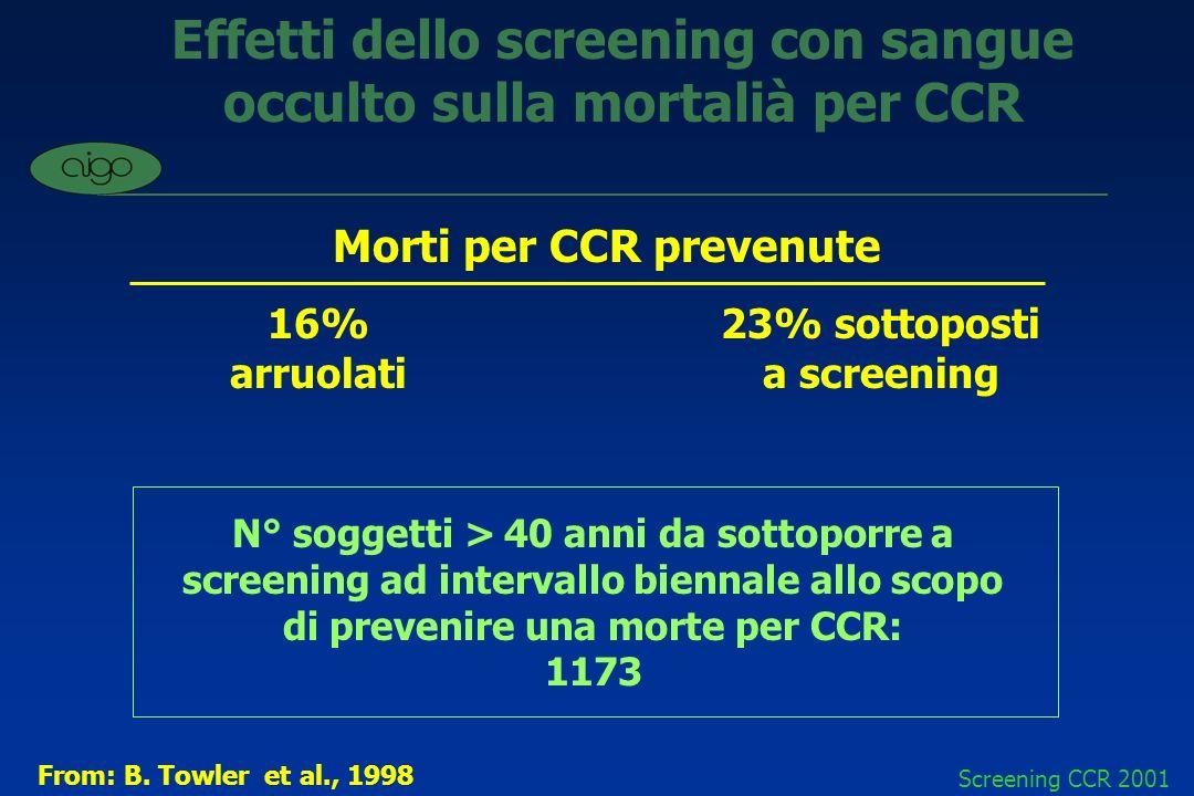 Effetti dello screening con sangue occulto sulla mortalià per CCR