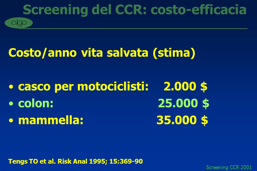 Screening del CCR: costo-efficacia