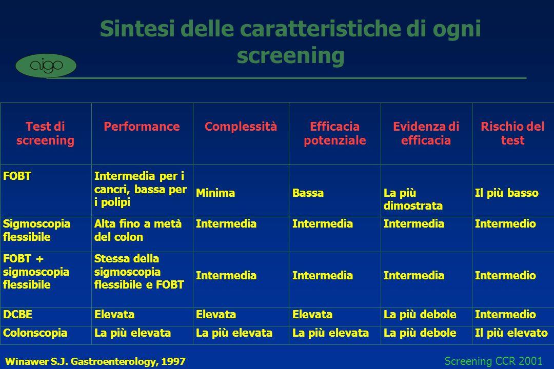 Sintesi delle caratteristiche di ogni screening