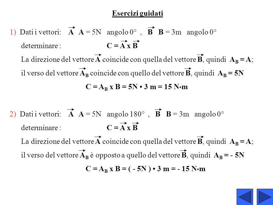 Esercizi guidati 1) Dati i vettori: A A = 5N angolo 0° , B B = 3m angolo 0° determinare : C = A x B.