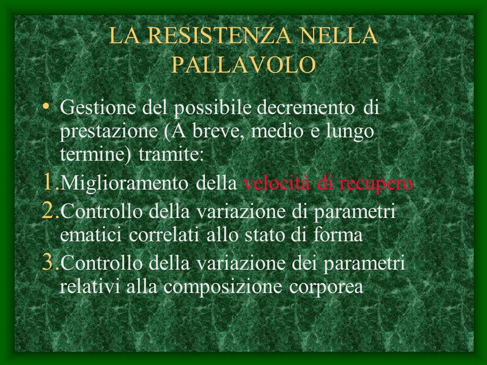 LA RESISTENZA NELLA PALLAVOLO
