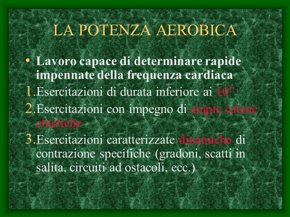LA POTENZA AEROBICA Lavoro capace di determinare rapide impennate della frequenza cardiaca. Esercitazioni di durata inferiore ai 10