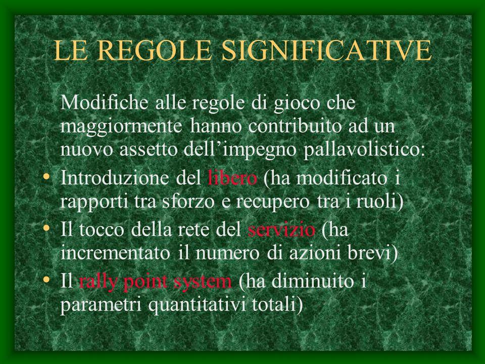 LE REGOLE SIGNIFICATIVE