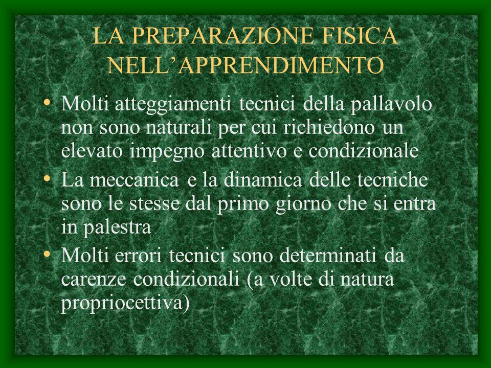 LA PREPARAZIONE FISICA NELL'APPRENDIMENTO