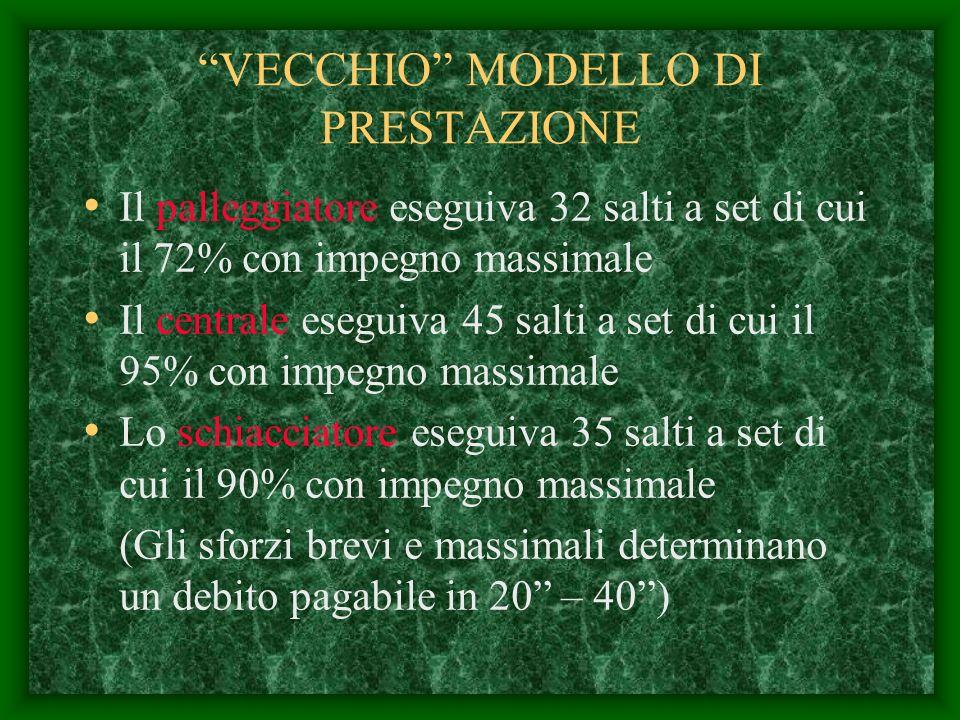 VECCHIO MODELLO DI PRESTAZIONE
