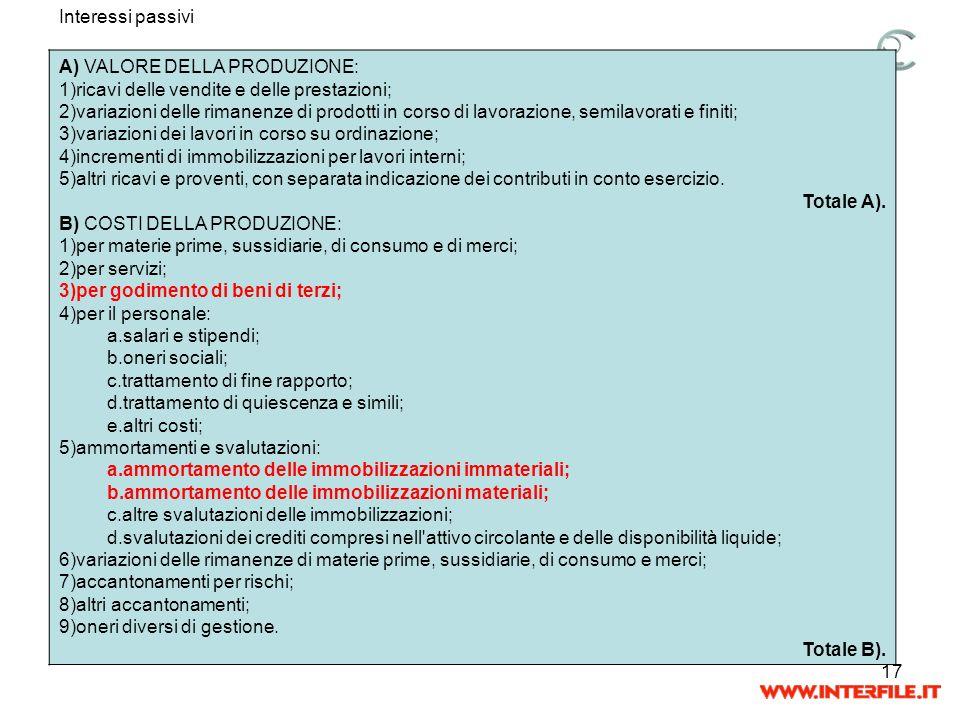 Interessi passivi A) VALORE DELLA PRODUZIONE: ricavi delle vendite e delle prestazioni;