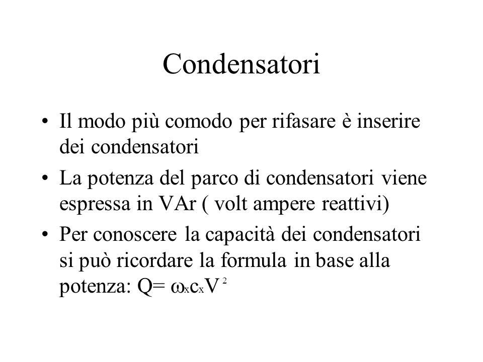 Condensatori Il modo più comodo per rifasare è inserire dei condensatori.