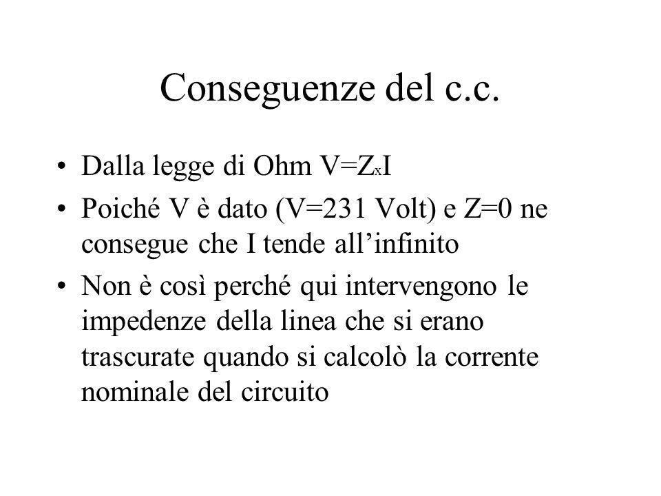 Conseguenze del c.c. Dalla legge di Ohm V=ZxI