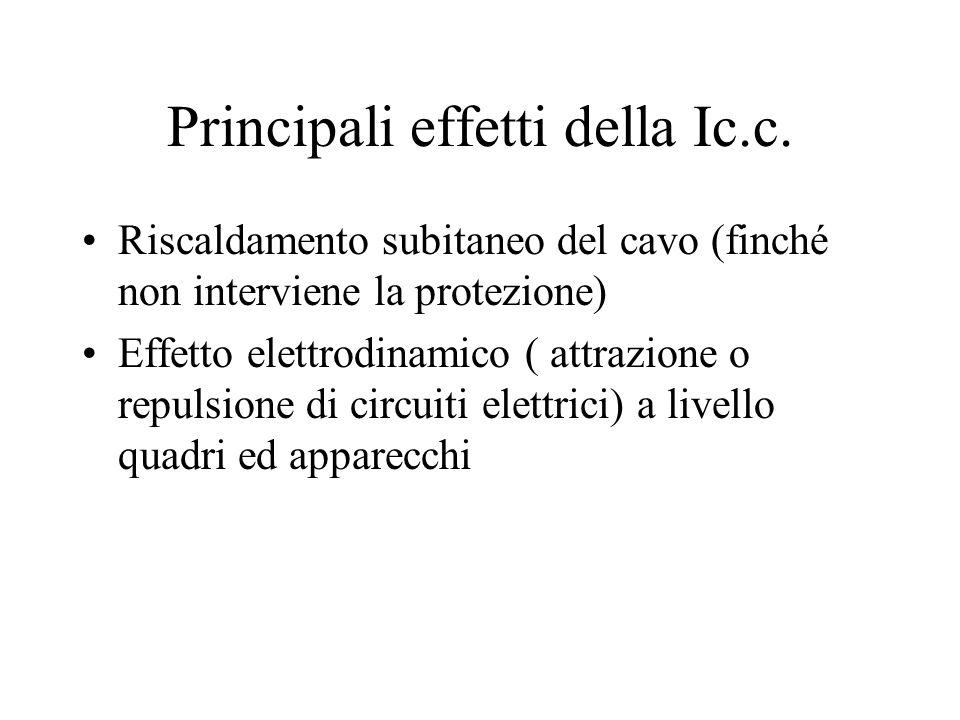 Principali effetti della Ic.c.