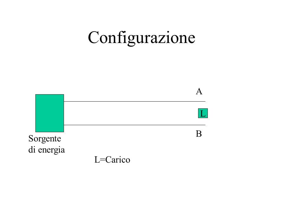 Configurazione A L B Sorgente di energia L=Carico