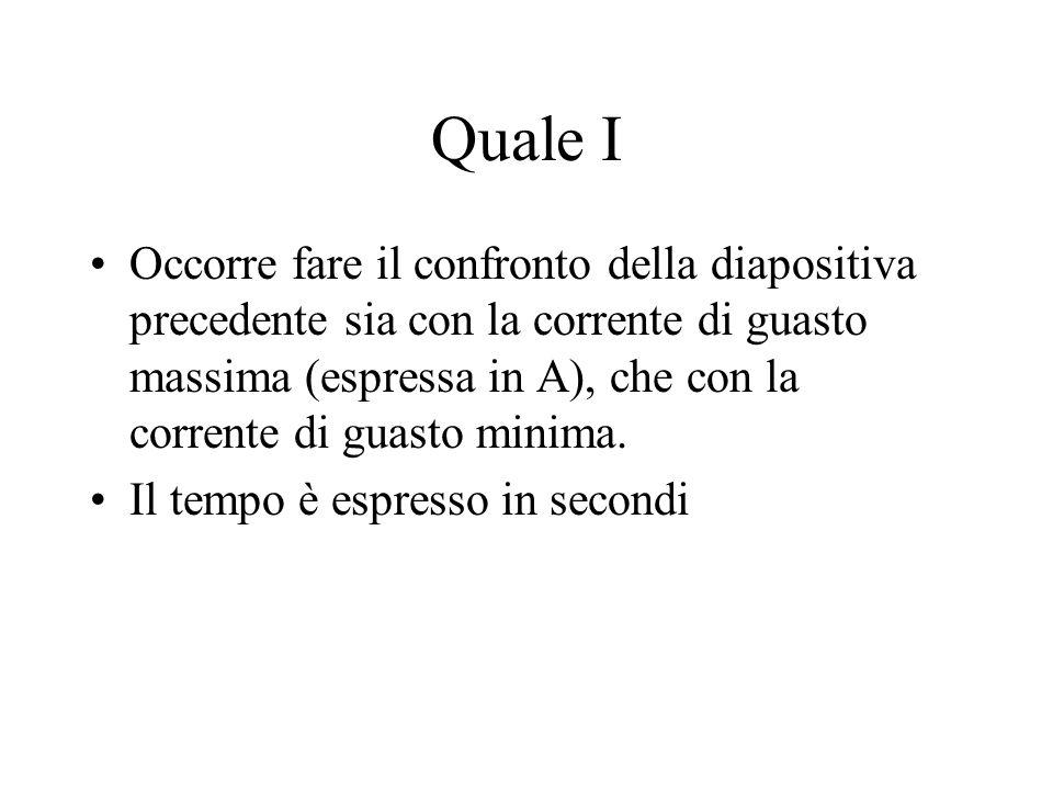 Quale I