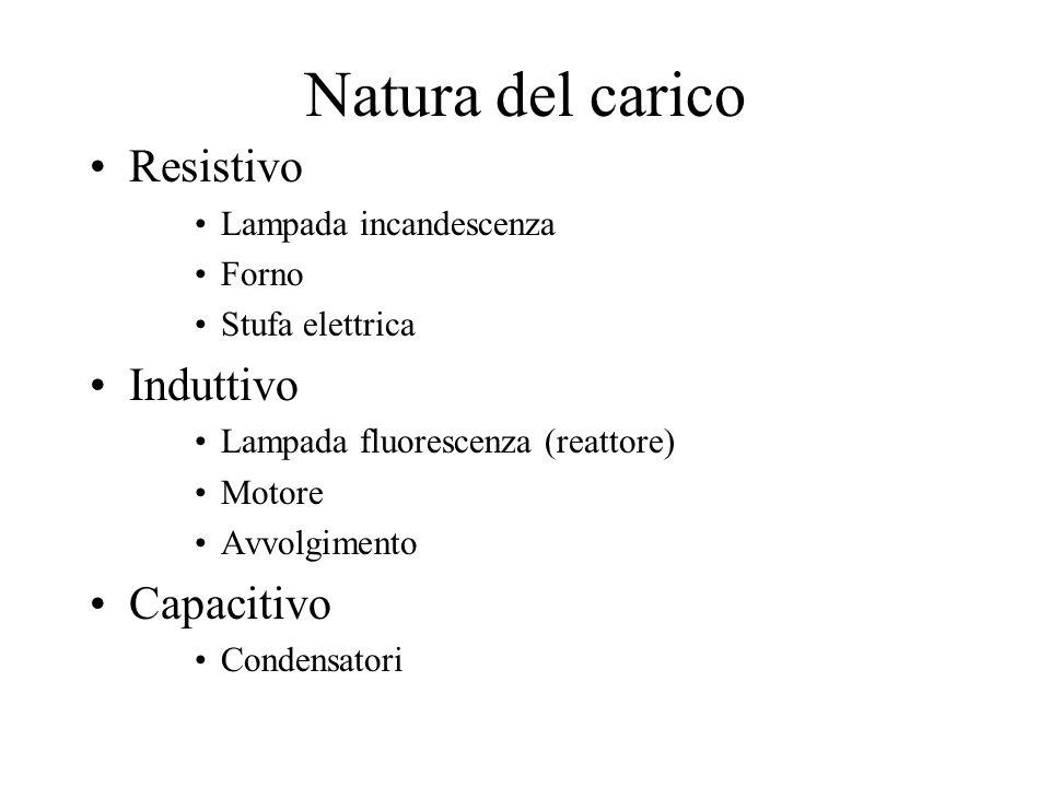Natura del carico Resistivo Induttivo Capacitivo Lampada incandescenza