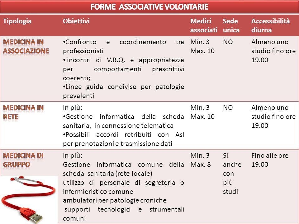 FORME ASSOCIATIVE VOLONTARIE