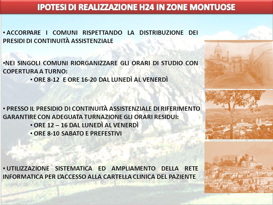 IPOTESI DI REALIZZAZIONE H24 IN ZONE MONTUOSE