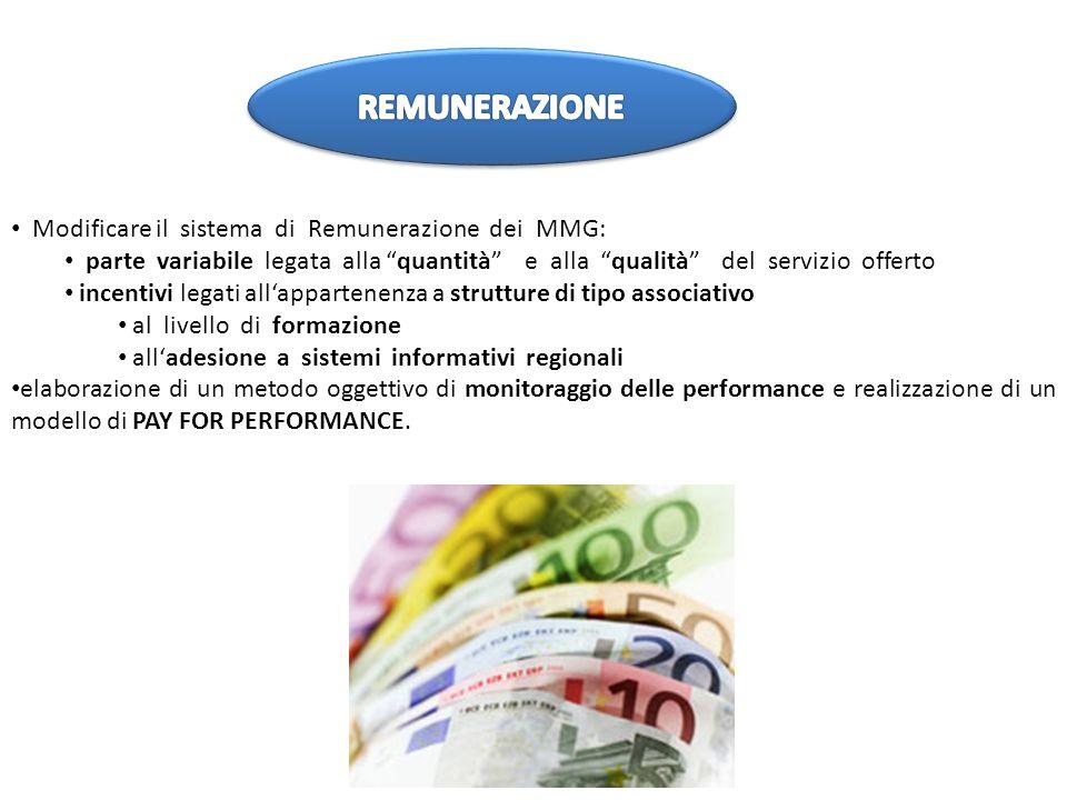 REMUNERAZIONE Modificare il sistema di Remunerazione dei MMG: