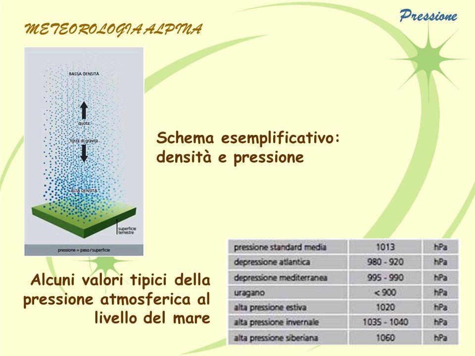 Pressione METEOROLOGIA ALPINA