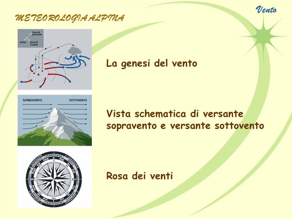 Vento METEOROLOGIA ALPINA La genesi del vento