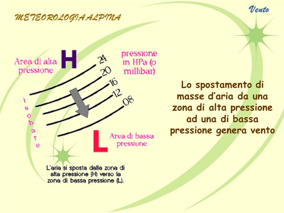 Vento METEOROLOGIA ALPINA