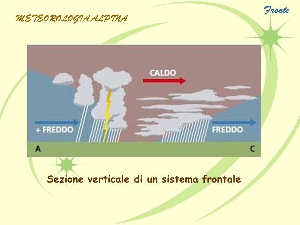 Fronte METEOROLOGIA ALPINA Sezione verticale di un sistema frontale