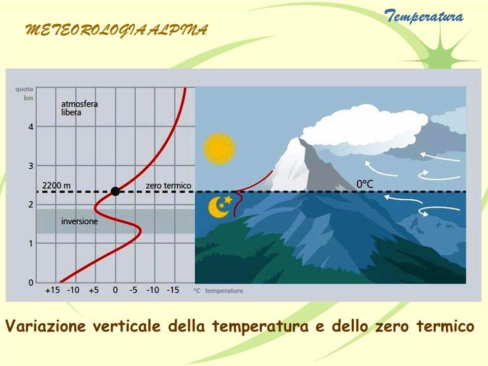 Temperatura METEOROLOGIA ALPINA