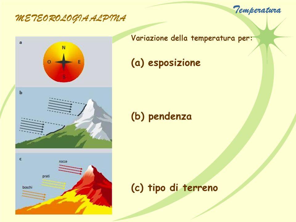Temperatura METEOROLOGIA ALPINA (a) esposizione (b) pendenza