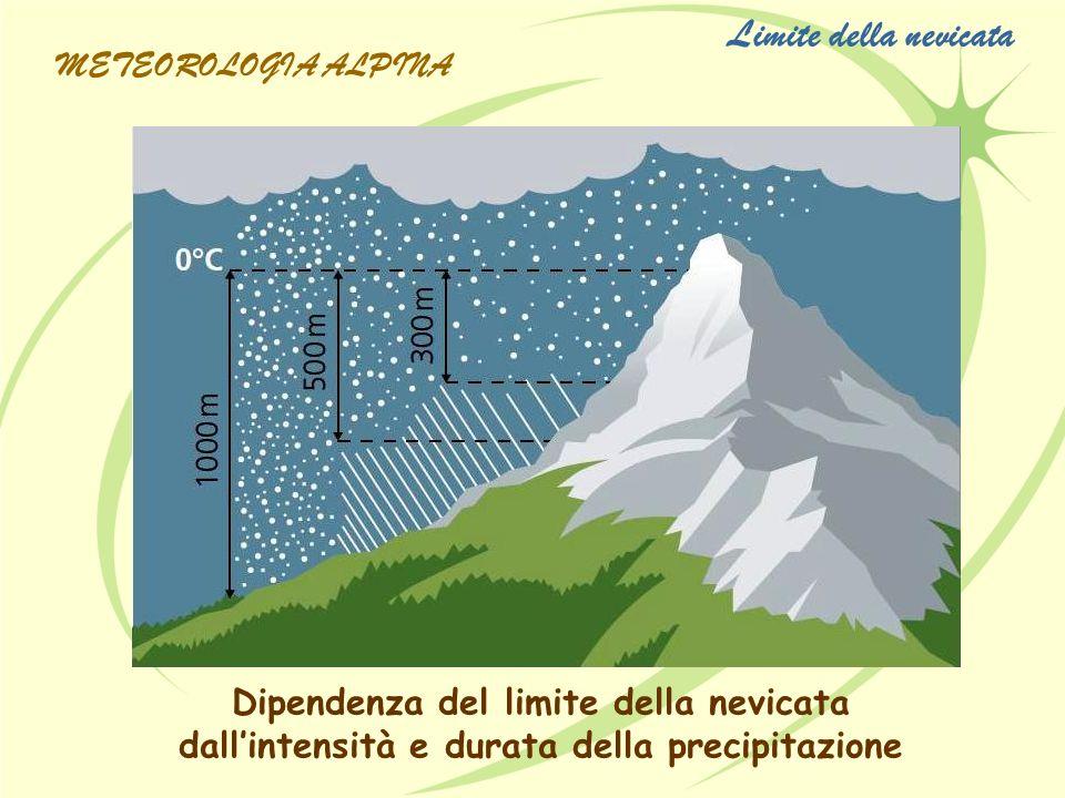 Limite della nevicata METEOROLOGIA ALPINA