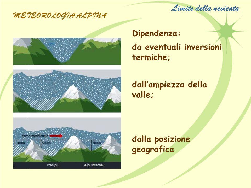 Limite della nevicata METEOROLOGIA ALPINA Dipendenza: