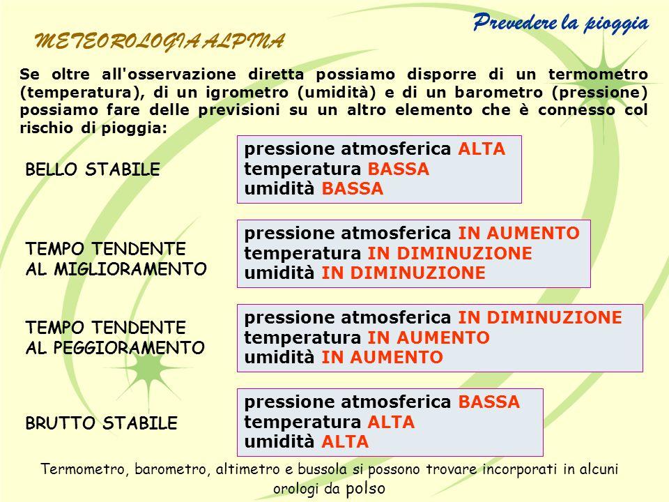 Prevedere la pioggia METEOROLOGIA ALPINA
