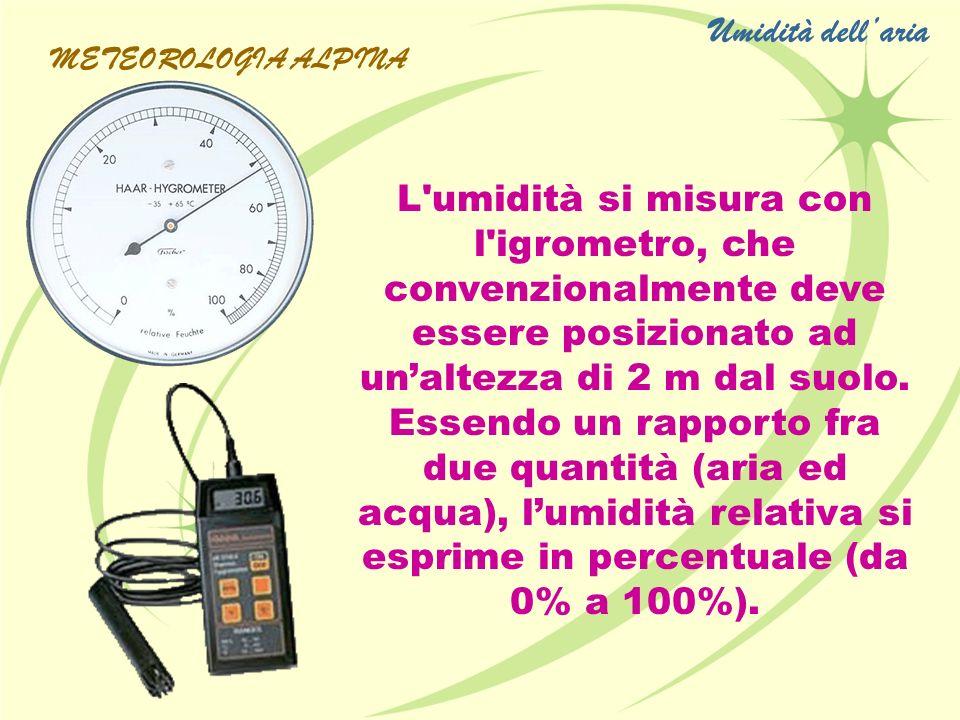 Umidità dell'aria METEOROLOGIA ALPINA.